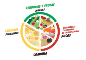 La Cosmopolitana. Importancia de una alimentación equilibrada para personas privadas de su libertad